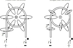 Схема первичной и вторичной обмоток