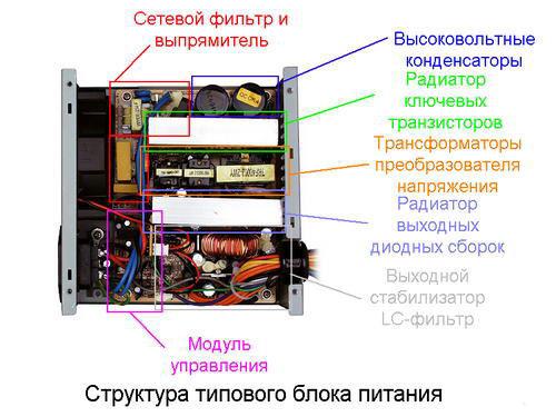 Ремонт блок питания компьютера своими руками
