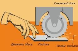 Схема правильной резки плитки