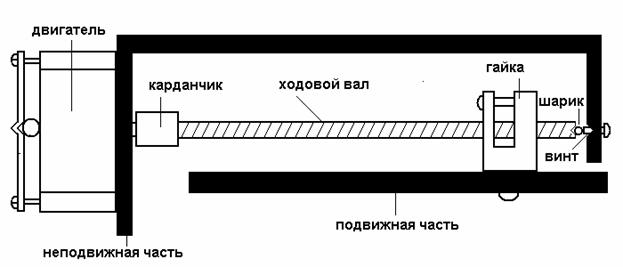 Схема привода самодельного