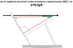 Схема расчета угла заточки ножа
