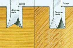 Схема развода зубьев поперечной и продольной пилы