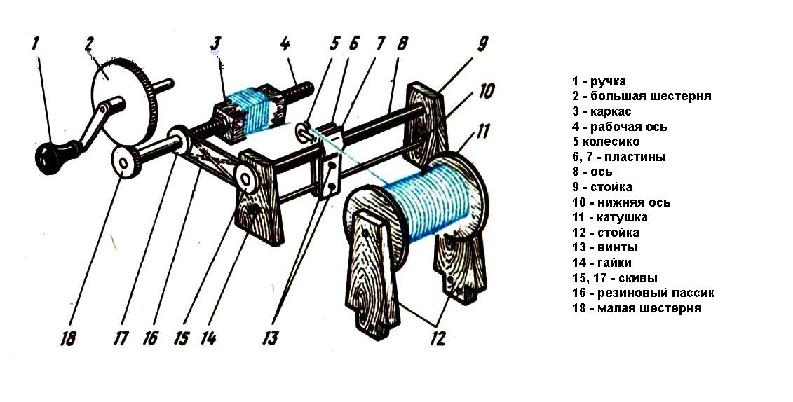 Схема станка для намотки