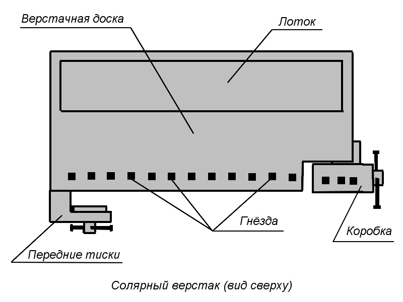 Схема столярного верстака с