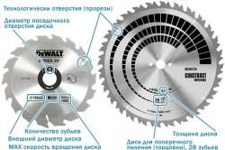Схема устройства диска торцовочной пилы