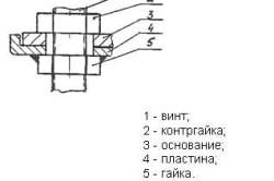 Схема устройства для крепления бревна