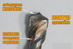 Схема устройства победитового сверла