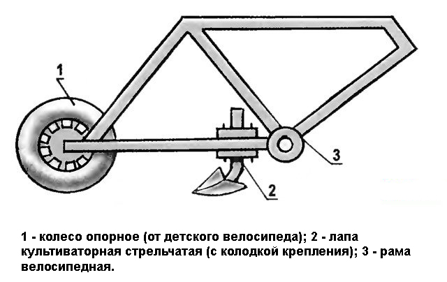из детского велосипеда