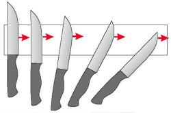 Перемещение ножа по бруску