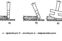 Схемы движения стеклореза по стеклу
