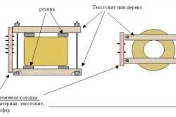 Схема сборки трансформатора сварочного аппарата
