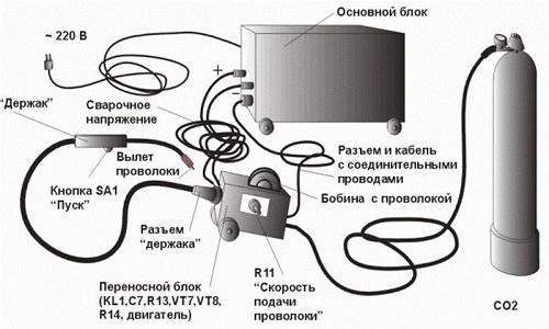 Электроды сварочные своими руками