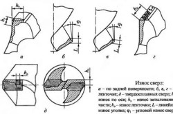 Как правильно затачивать сверла по металлу