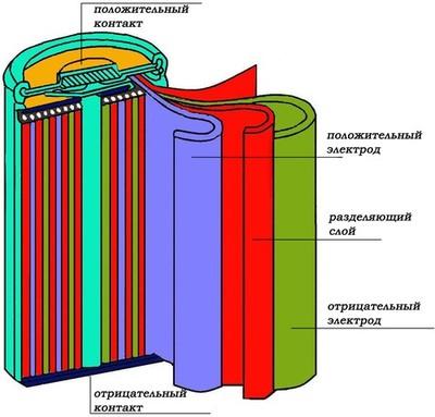 Схема аккумулятора для