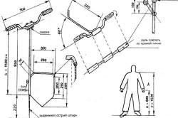 Схема изготовления ручки для чудо-лопаты