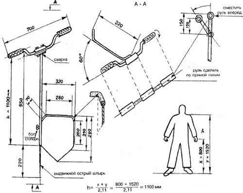 Схема изготовления ручки для
