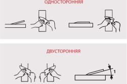 Схема видов заточки керамических ножей