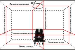 Процесс замеров излучений прибора на точность лазерного уровня