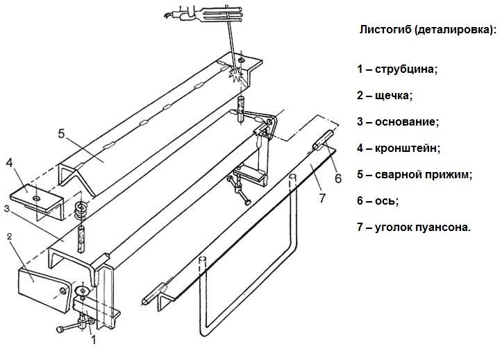 Листогиб (деталировка)