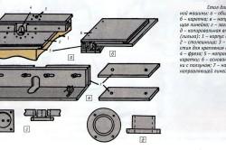 Составные части фрезерного стола