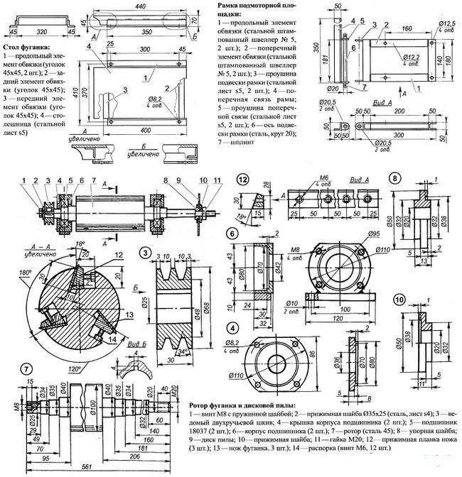 Конструкция ленточной пилорамы