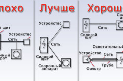 Схемы подключения сварочных аппаратов