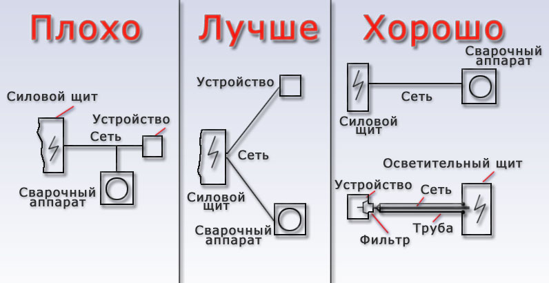 Схемы подключения сварочных