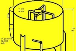 180Как сделать ручную бетономешалку
