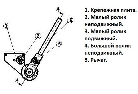 Схема ручного трубогиба