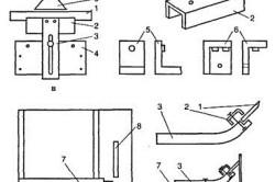 Механизмы для заточки строгальных ножей