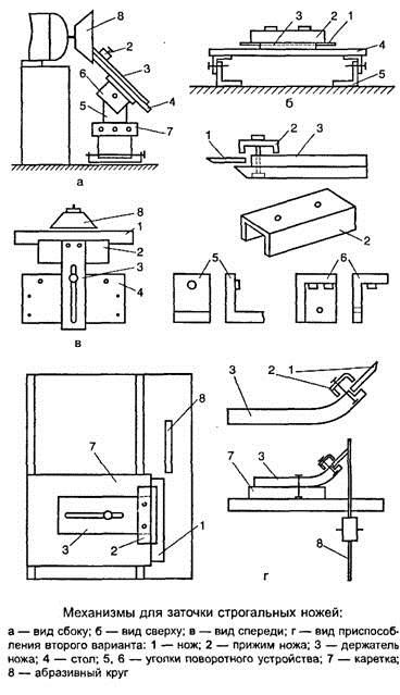 Заточной станок для ножей своими руками чертежи