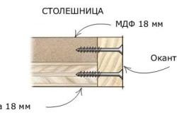 Схема изготовления столешницы для верстака