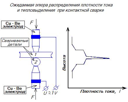 Схема конденсаторной точечной