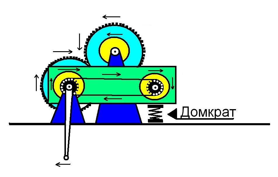 Схема работы трубогиба с цепью