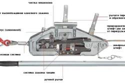 Устройство внутреннего механизма лебедки