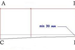 Схема определения уровня пола строительным уровнем