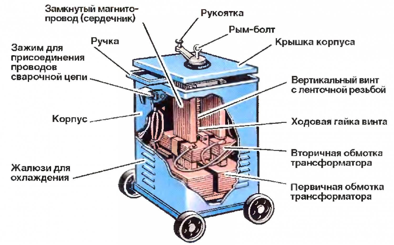 Сварочный транформатор