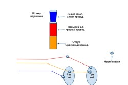 Схема распайки наушников