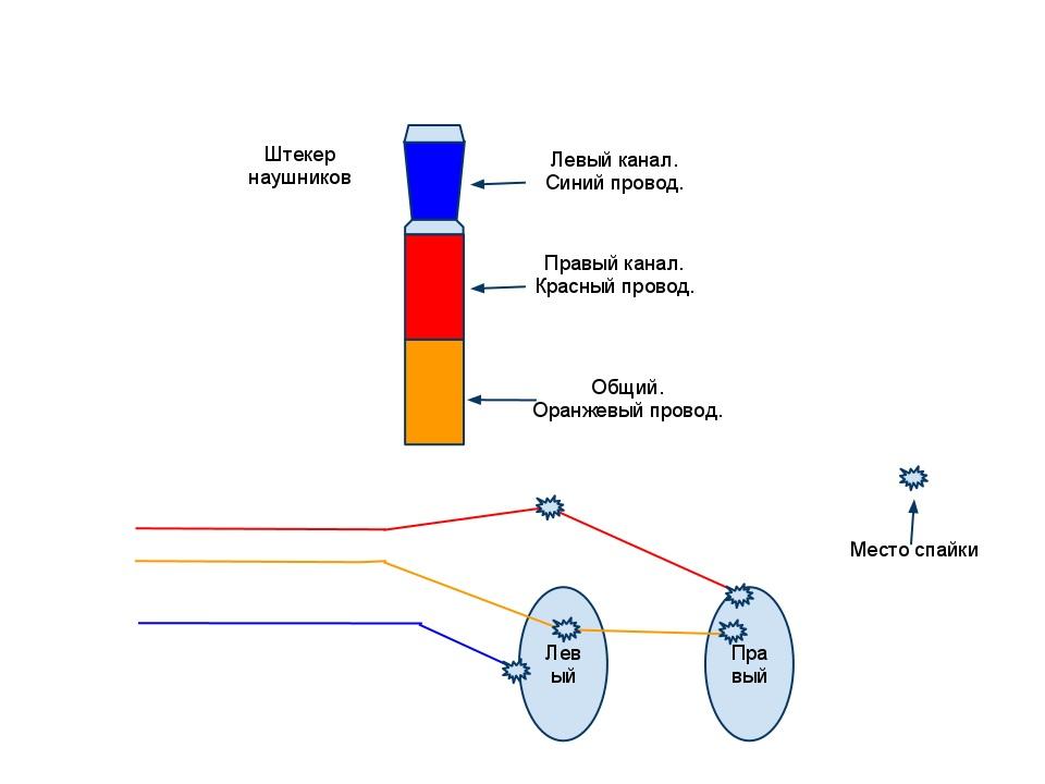 Схемы распаек проводов