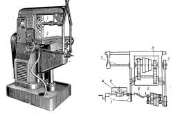 Конструкции фрезерных станков