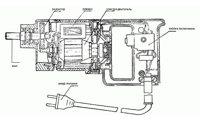 Схема бытовой электрической
