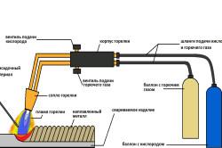 Схема газовой сварки алюминия