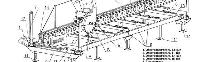 Как сделать пилораму чертежи 692