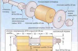 Схема ленточной шлифовальной машины