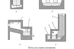 Схема печи для плавки алюминия
