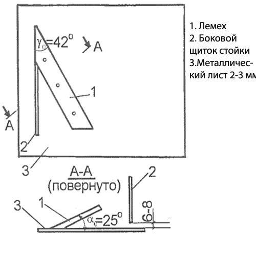 Схема сборки плуга