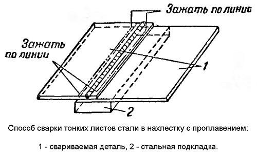 Схема сварки тонких листов металла