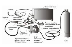 Схема сварочного инверторного полуавтомата