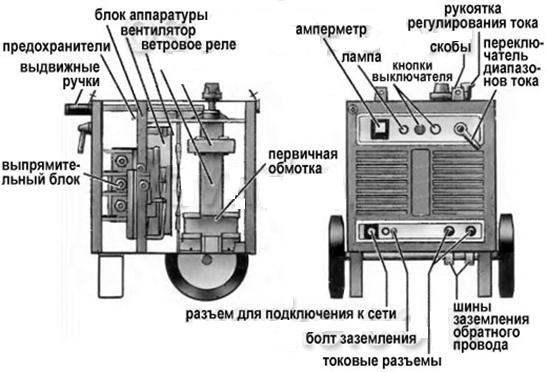 Схема сварочного выпрямителя