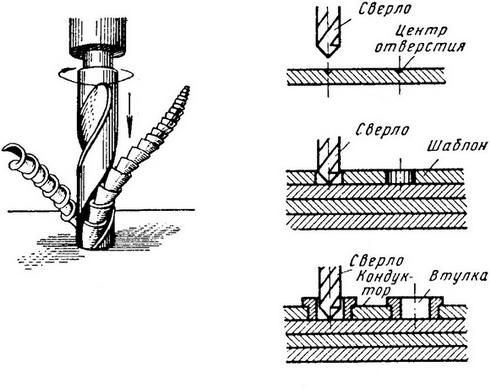 Схема сверления металла